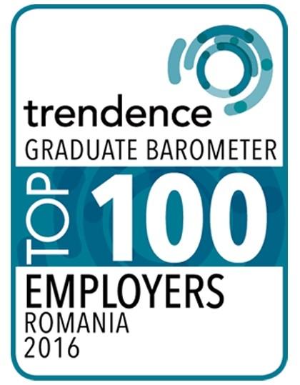 Certificarea Trendence reprezintă cum sunt percepute companiile de noile generații de angajați