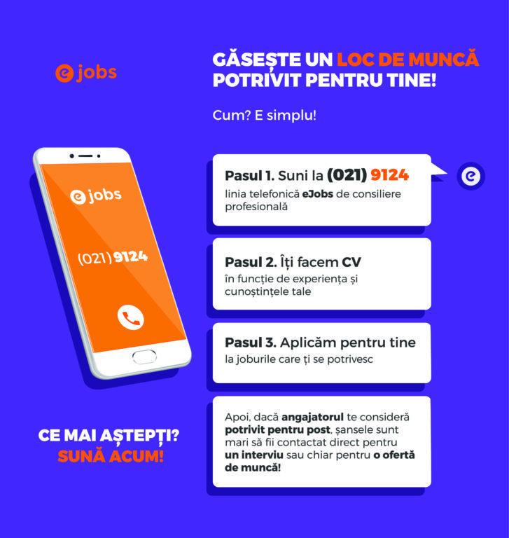 linie telefonică eJobs consiliere profesională mii de joburi cum funcționează
