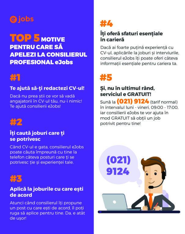 5 motive apelezi consilier profesional