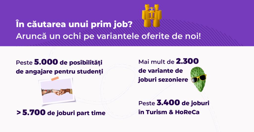 The best job board in Romania